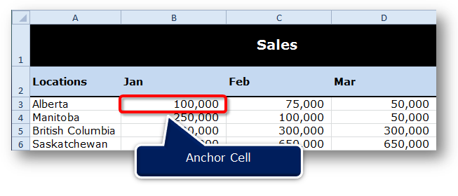 Set an Anchor Cell to Freeze More than One Row or Column